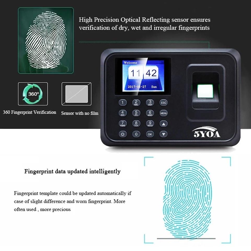 fingerprint recognition biometric devices