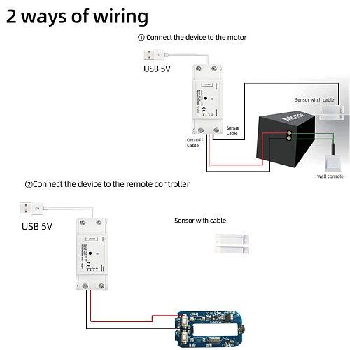 Tuya WIFI Smart Garage Door Opener Smart Rolling shutter Garden door Controller Voice Control by Alexa Echo Google assistant