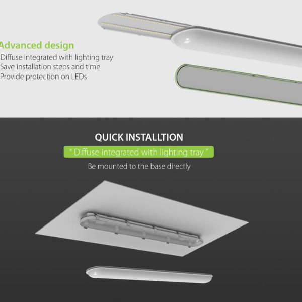 (VPD) LED Vapor Tight Fixture Tri-proof Light 2FT 20W 30W -4FT 40W 50W 60W -5FT 60W 70W-130lm/w or 150lm/w -100-277V or 120-347V -UL cUL DLC Premium CE CB ENEC SAA