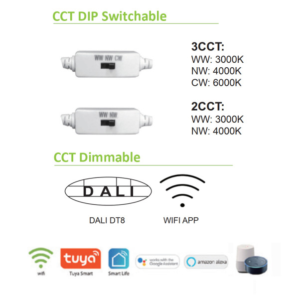 CCT Switchable or Dimmable By DALI DT8 or WIFI Back-Lit LED Panel Light 27W 30W 36W 40W 120lm/w CRI85 SDCM3 -CE TUV-GS SAA -5 Years Warranty