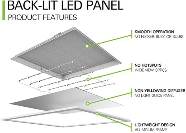 ETL DLC LED Panel Light 0-10V Dimmable 2x2 40W 30W 25W CCT Selectable 110lm/w or 130lm/w 5 Years Warranty
