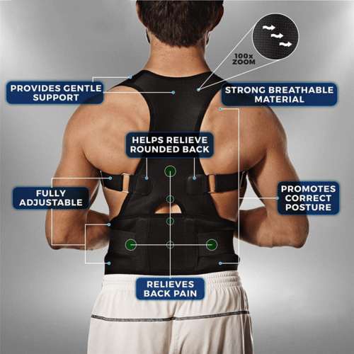 Adult Back Kyphosis Correction Belt