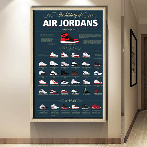 Jordan footwear Canvas Wall Art