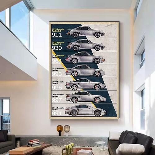 Porsche Turbo 911 Each Generation Evolution Canvas Wall Art