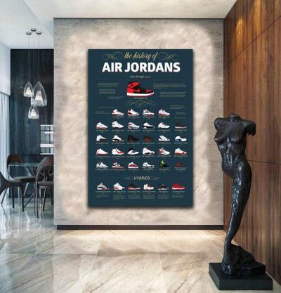 Jordan footwear Canvas Wall Art