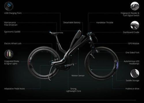 Electric – E Bike