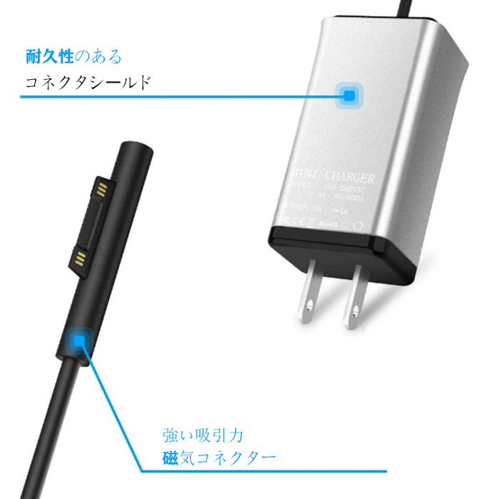 Surface Pro 3/4/5/6/7/BOOK/GO 15V/4A/65W 電源 AC アダプター For マイクロソフト Microsoft Surface Pro3/4/5/6/7/BOOK Intel Core i5 i7 タブレット AC 充電器 AC アダプター