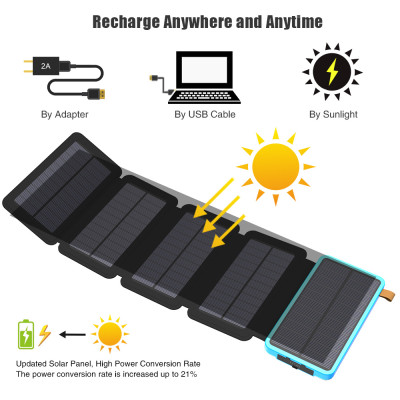 20000mAh Solar Power Bank Real Solar Charging Phone External Battery Charger