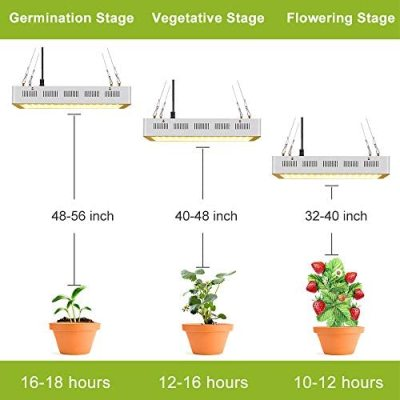 Roleadro LED Grow Light, 600W 2nd Generation Plant Light Full Spectrum for Indoor Greenhouse Hydroponic Plants Veg and Flower