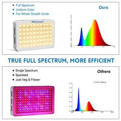 Roleadro 600W LED Grow Light 3rd Generation Series Full Spectrum Plant Light with ON/Off Switch and Daisy Chain for Indoor, Greenhouse, Hydroponics Veg and Bloom