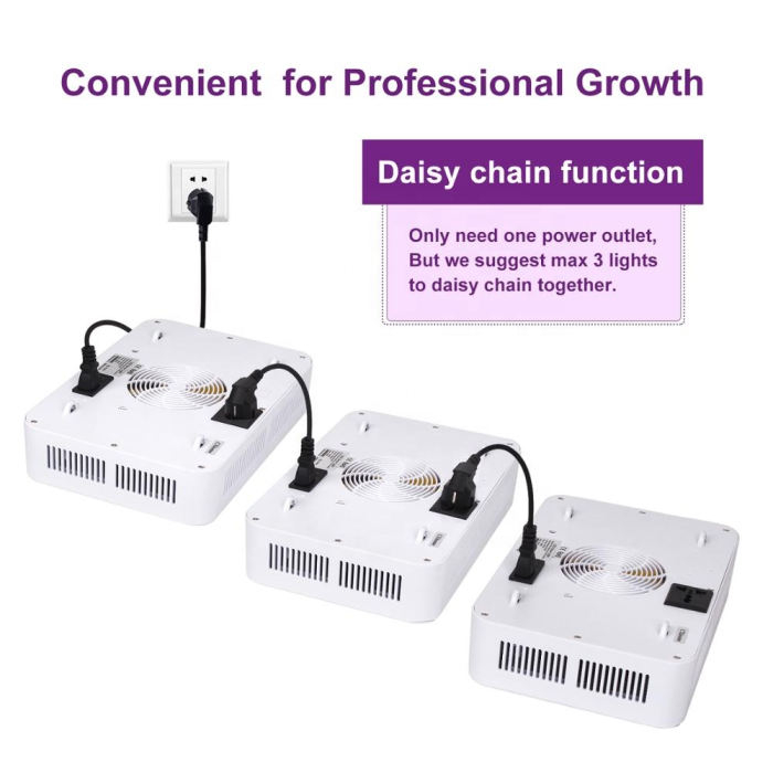 Most Cost Effective Choice High Power 140W Full Spectrum LED Plant Grow Lights