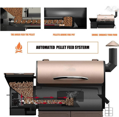 2020 Newest Digital Controls ,700 Cooking Area 8- in-1 Grill, Smoke, Bake, Roast, Braise ,Sear,Char-grill and BBQ for Outdoor