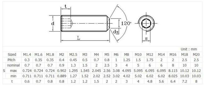 10Pcs M2.5 Metal Screw Hexagon Socket Thread Bolt 3/4/5/6mm