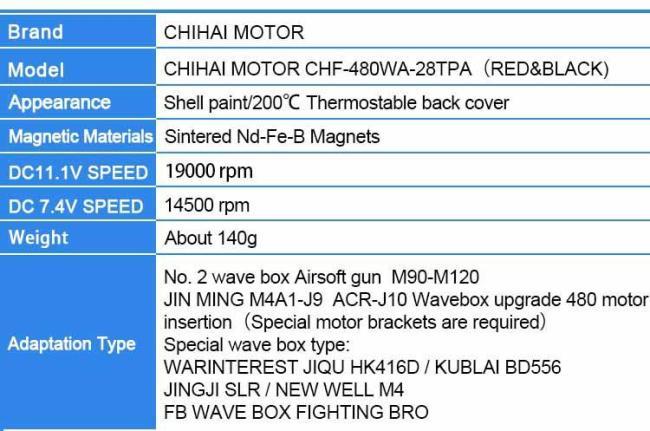 Chihai Destruction of God High Torque Motor for V3 Gearbox