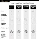 Leupold LTO Tracker 2 Thermal Viewer
