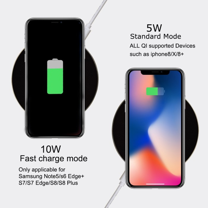 Qi Wireless Charger Fast Charging pad dock 10W Qi Wireless Fast Charging Xiaomi For iPhone Samsung Huawei