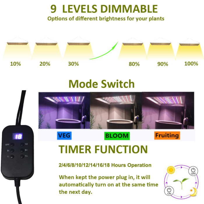 1200W VEG Bloom 9 levels dimmable smart 2-18H timer full spectrum UV led grow light IP65 finish quantum board